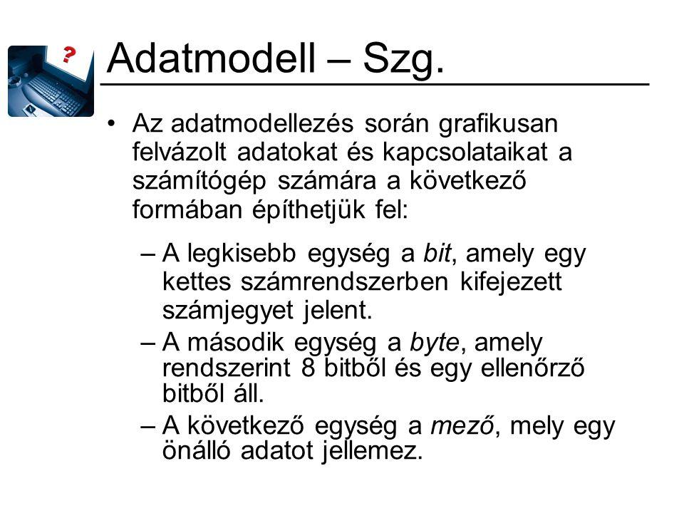 Adatmodell – Szg. Az adatmodellezés során grafikusan felvázolt adatokat és kapcsolataikat a számítógép számára a következő formában építhetjük fel:
