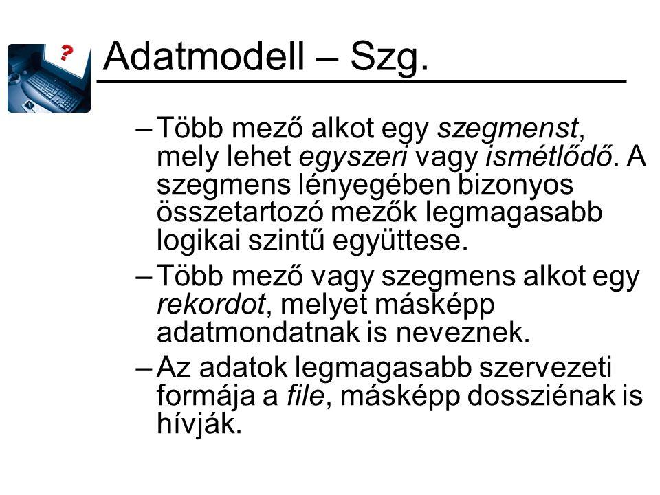 Adatmodell – Szg.