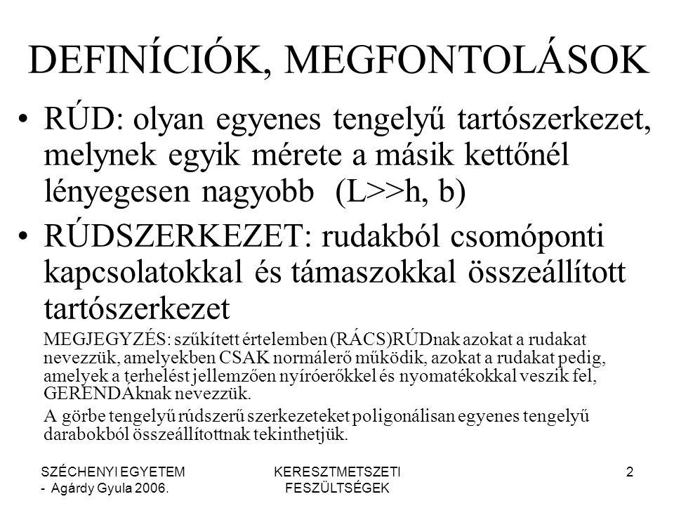 DEFINÍCIÓK, MEGFONTOLÁSOK