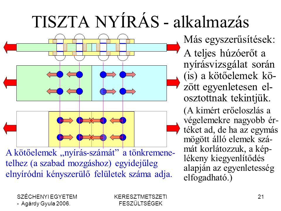 TISZTA NYÍRÁS - alkalmazás