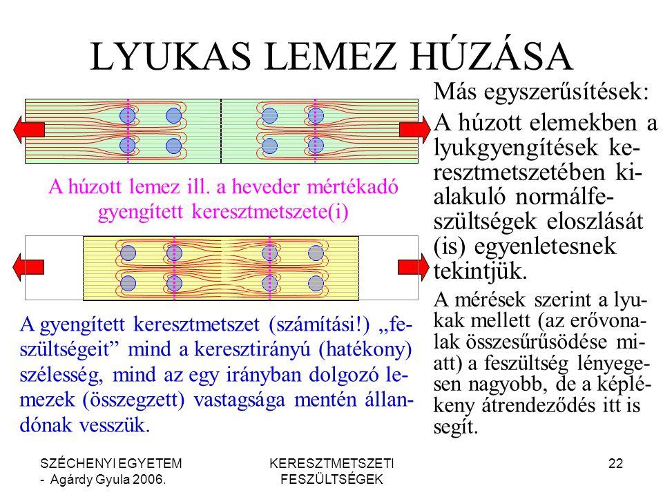 LYUKAS LEMEZ HÚZÁSA Más egyszerűsítések: