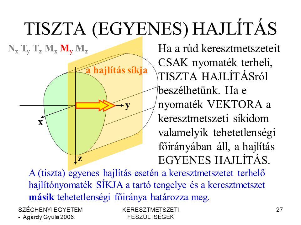 TISZTA (EGYENES) HAJLÍTÁS
