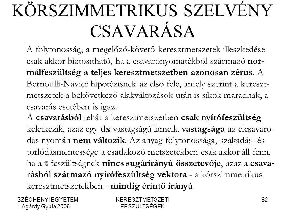 KÖRSZIMMETRIKUS SZELVÉNY CSAVARÁSA