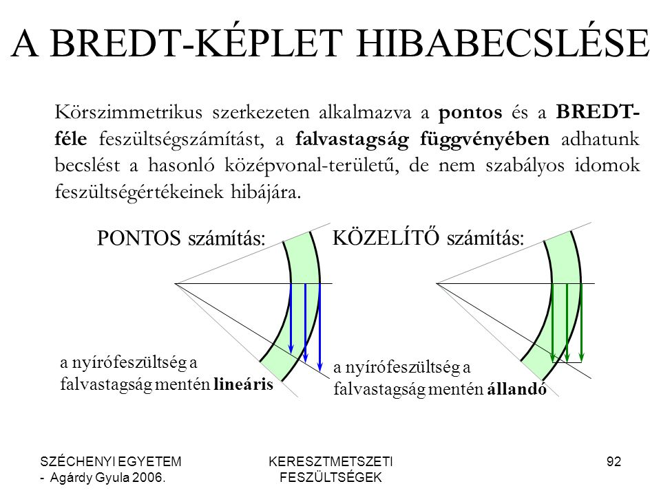 A BREDT-KÉPLET HIBABECSLÉSE