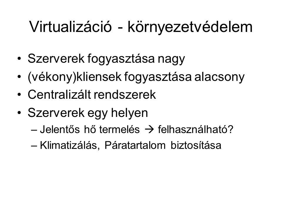 Virtualizáció - környezetvédelem