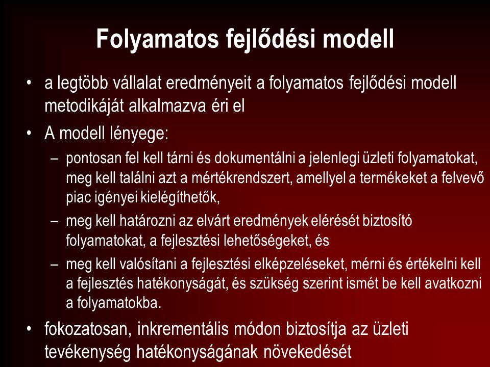Folyamatos fejlődési modell