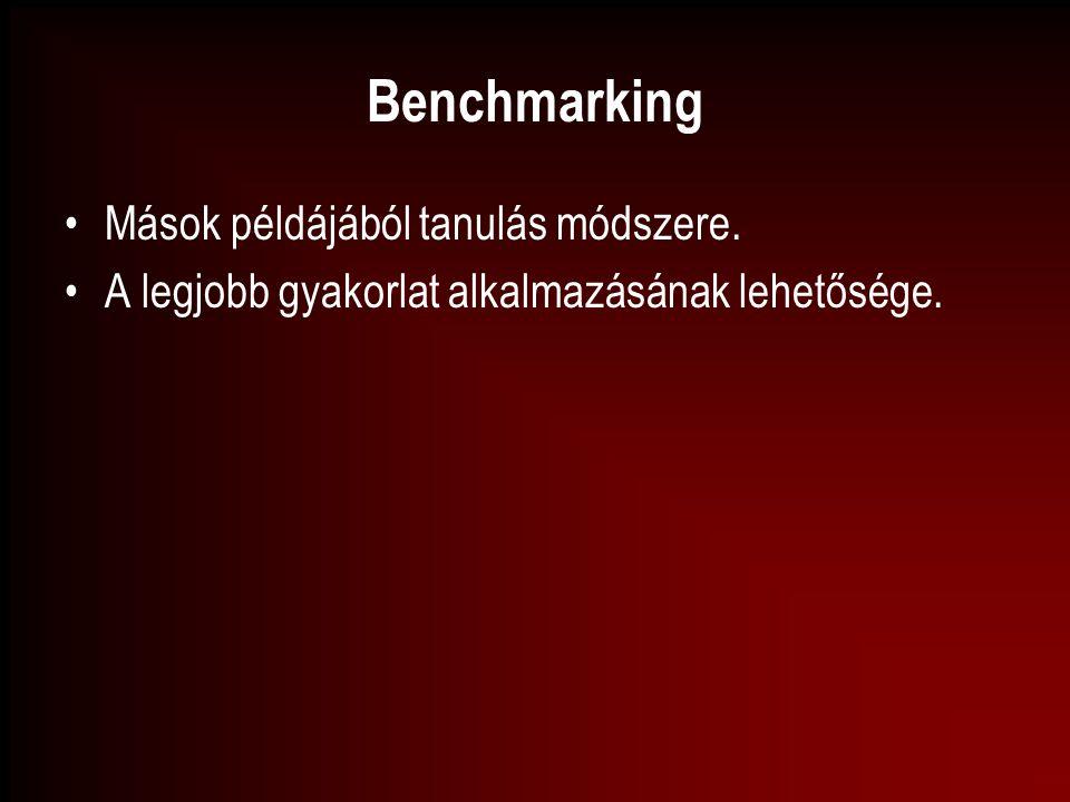 Benchmarking Mások példájából tanulás módszere.