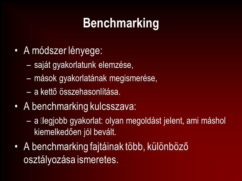 Benchmarking A módszer lényege: A benchmarking kulcsszava: