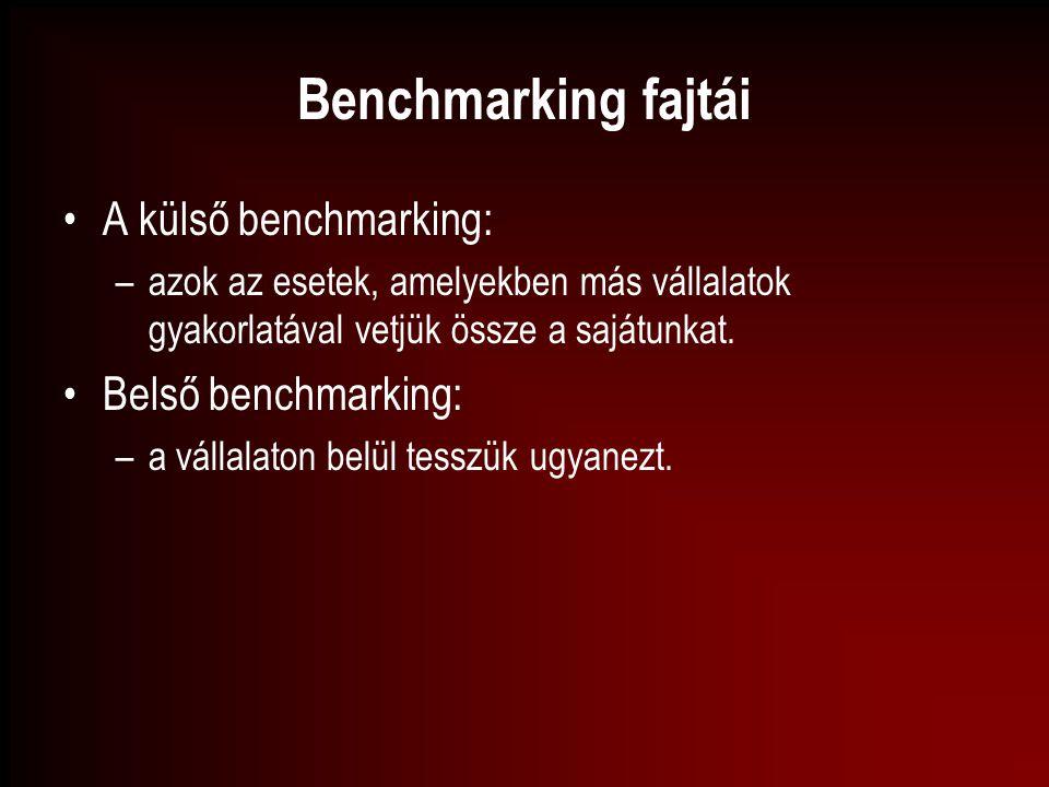 Benchmarking fajtái A külső benchmarking: Belső benchmarking: