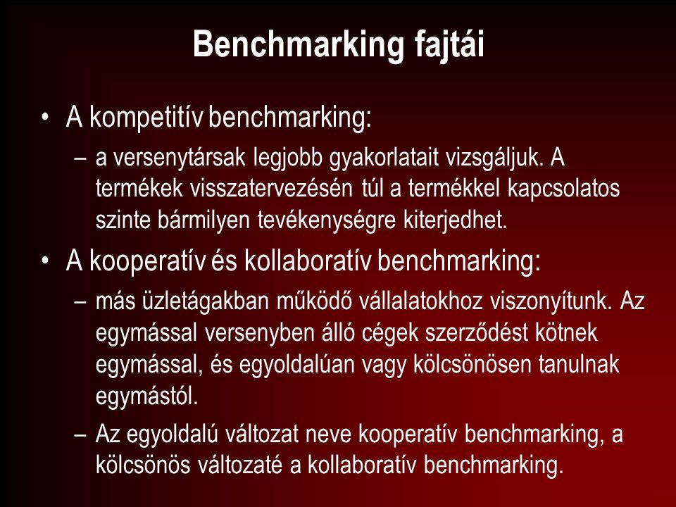 Benchmarking fajtái A kompetitív benchmarking: