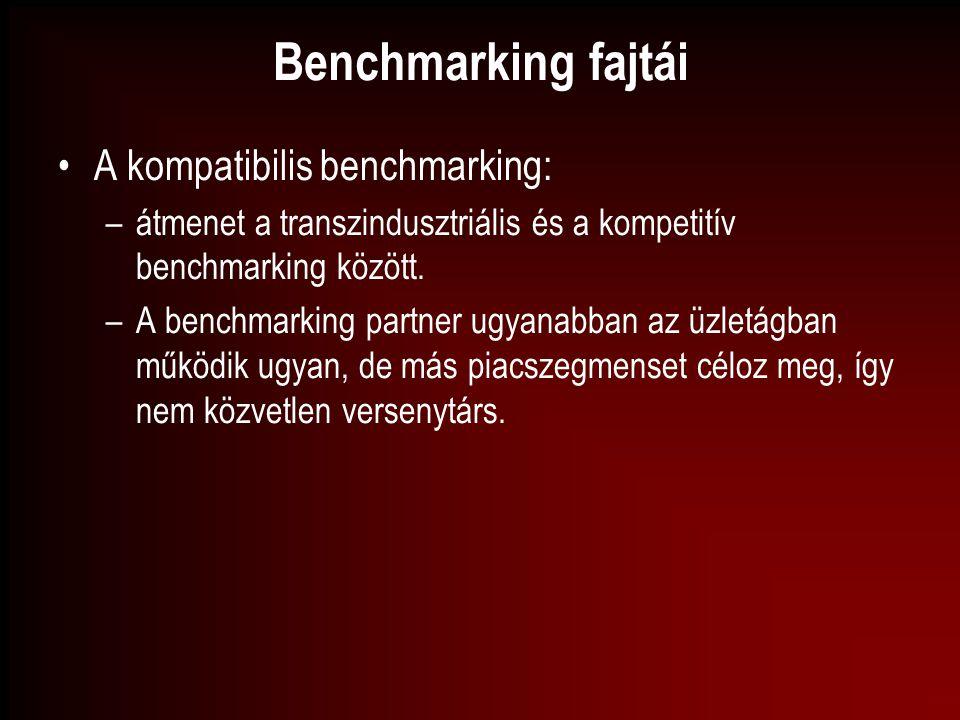 Benchmarking fajtái A kompatibilis benchmarking: