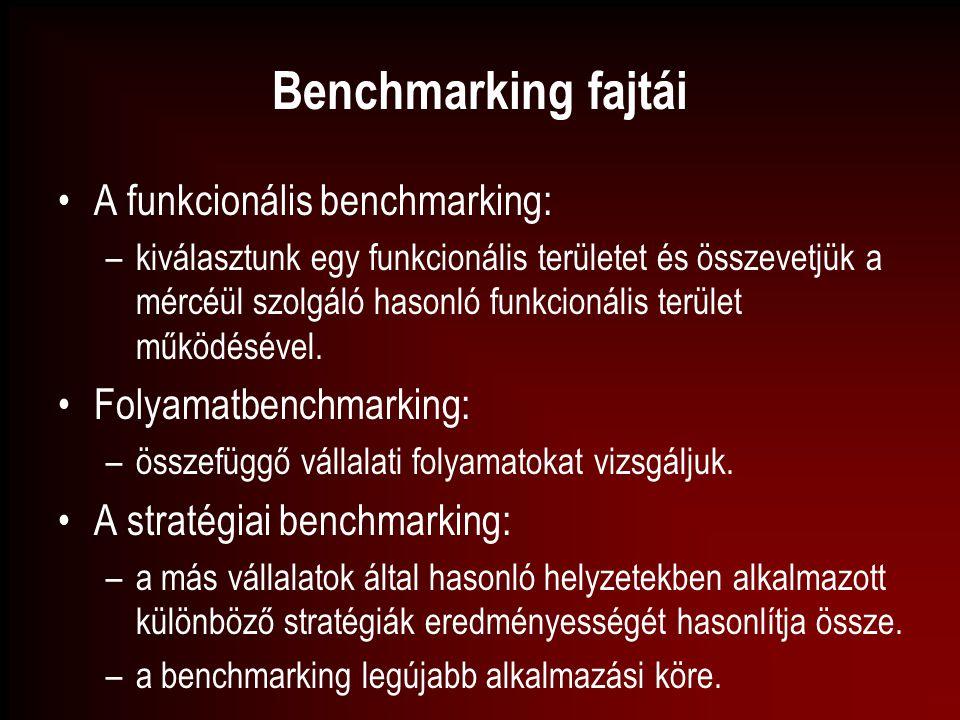 Benchmarking fajtái A funkcionális benchmarking: Folyamatbenchmarking: