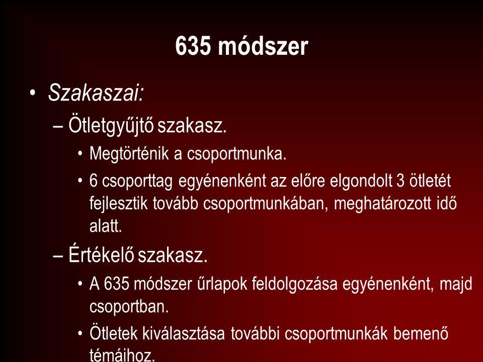 635 módszer Szakaszai: Ötletgyűjtő szakasz. Értékelő szakasz.