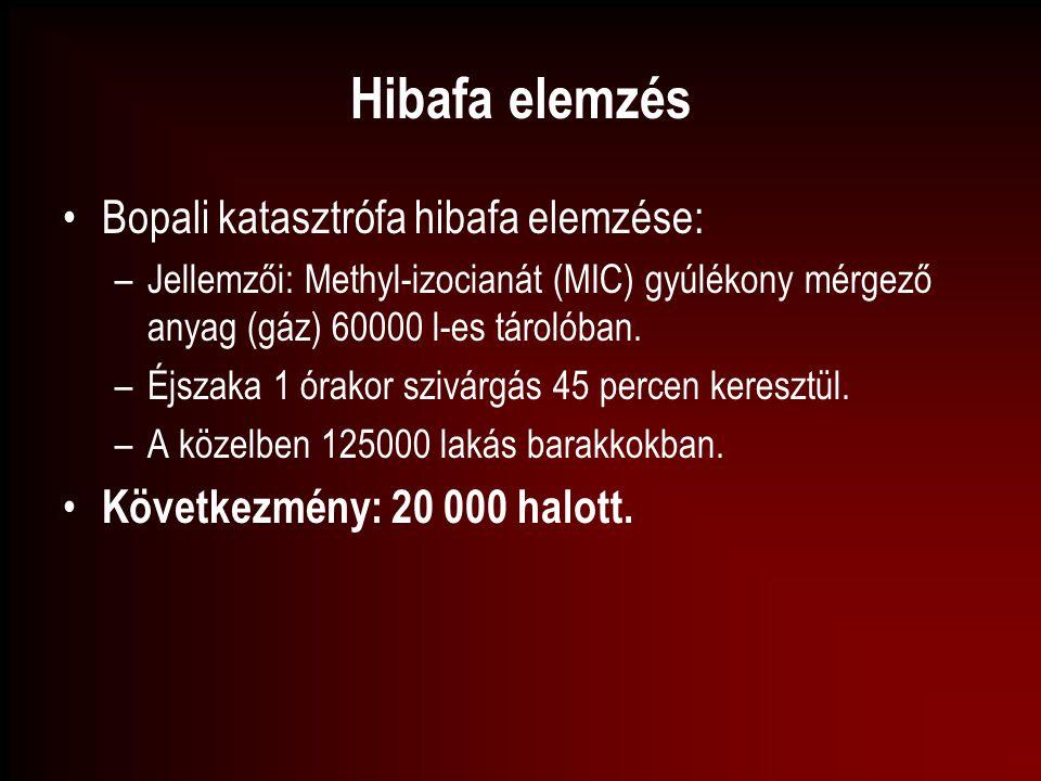 Hibafa elemzés Bopali katasztrófa hibafa elemzése: