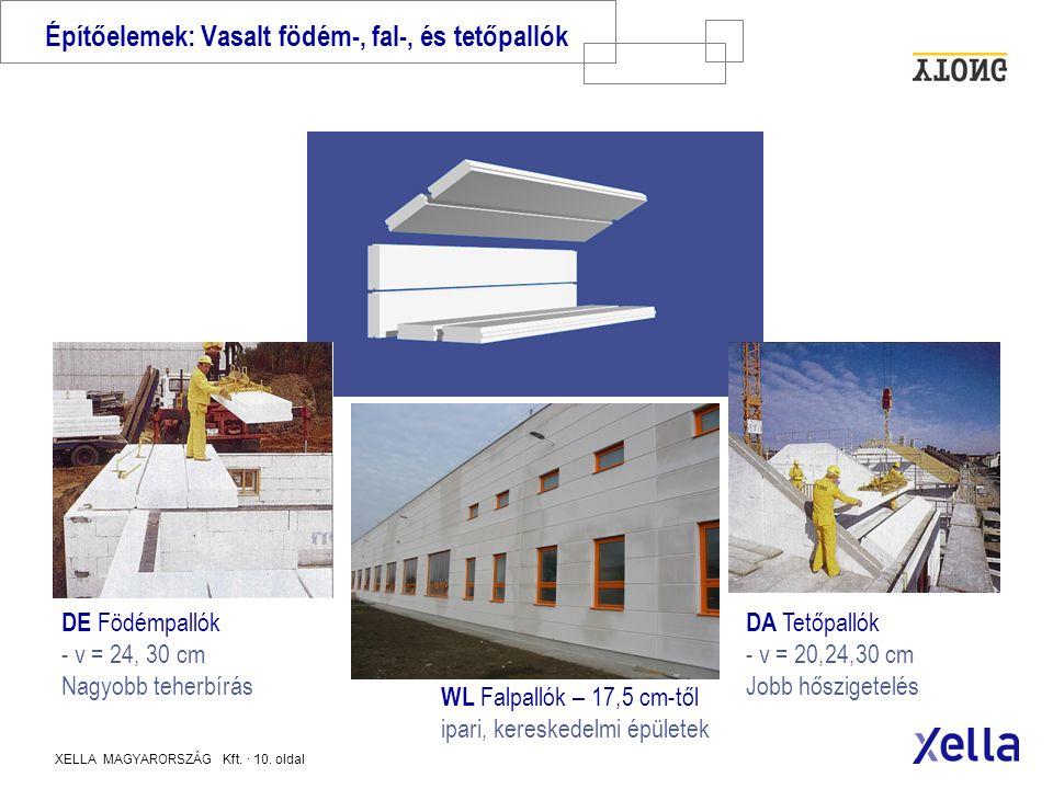 Építőelemek: Vasalt födém-, fal-, és tetőpallók