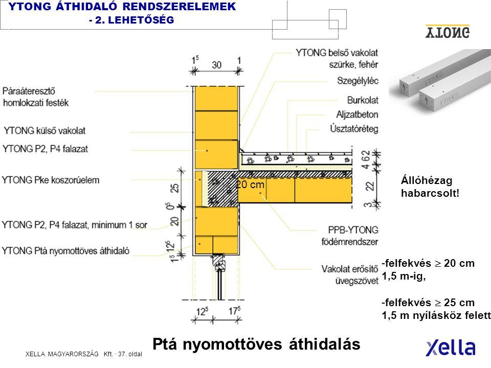 YTONG ÁTHIDALÓ RENDSZERELEMEK - 2. LEHETŐSÉG