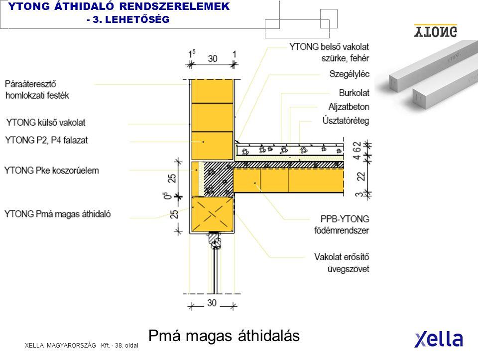 YTONG ÁTHIDALÓ RENDSZERELEMEK - 3. LEHETŐSÉG