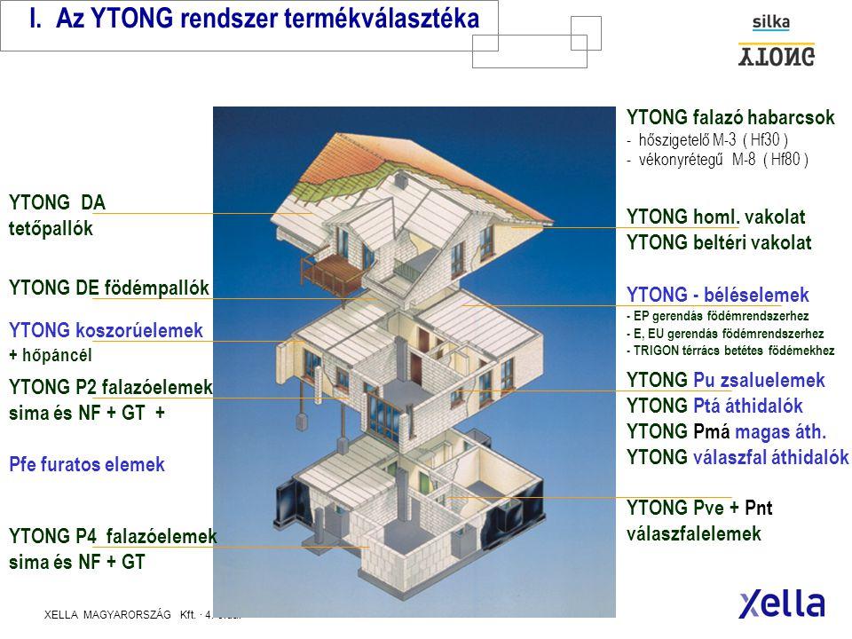 I. Az YTONG rendszer termékválasztéka