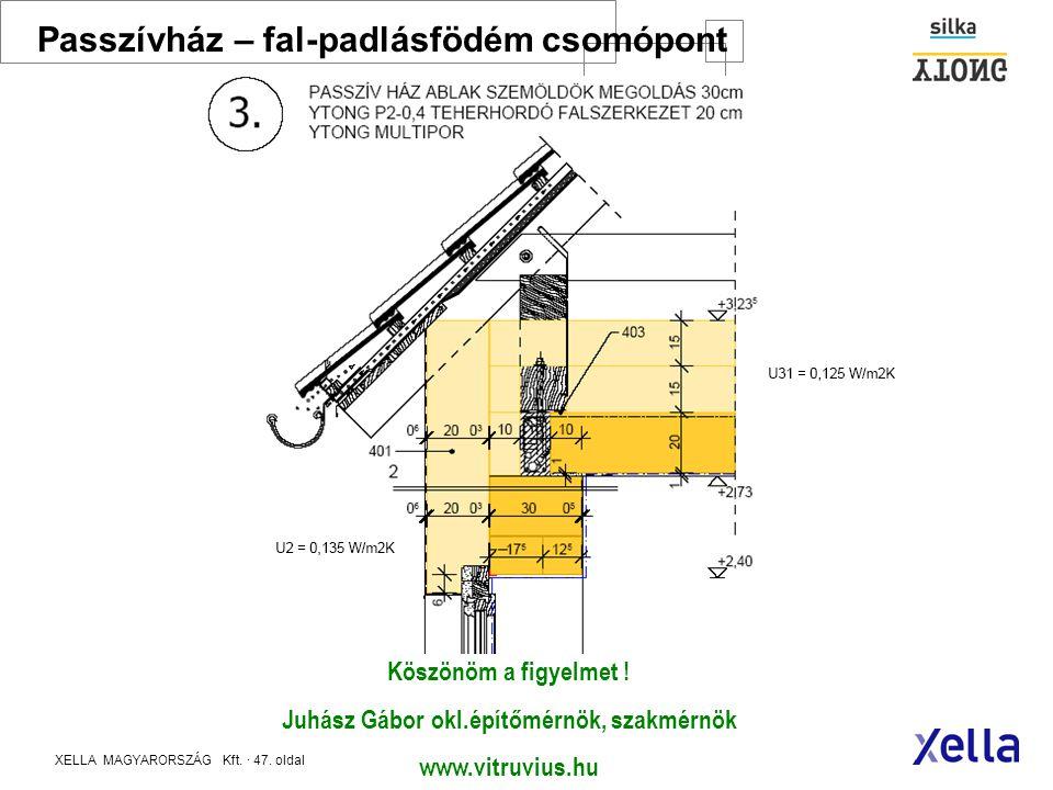 Juhász Gábor okl.építőmérnök, szakmérnök