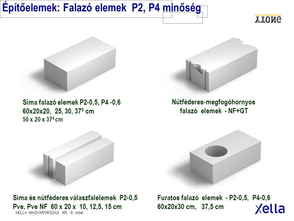 Építőelemek: Falazó elemek P2, P4 minőség