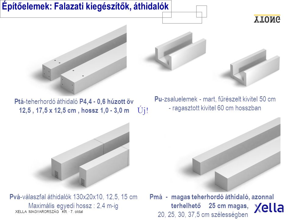 Építőelemek: Falazati kiegészítők, áthidalók