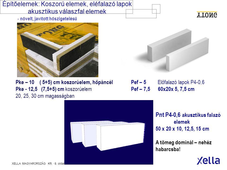 Pnt P4-0,6 akusztikus falazó