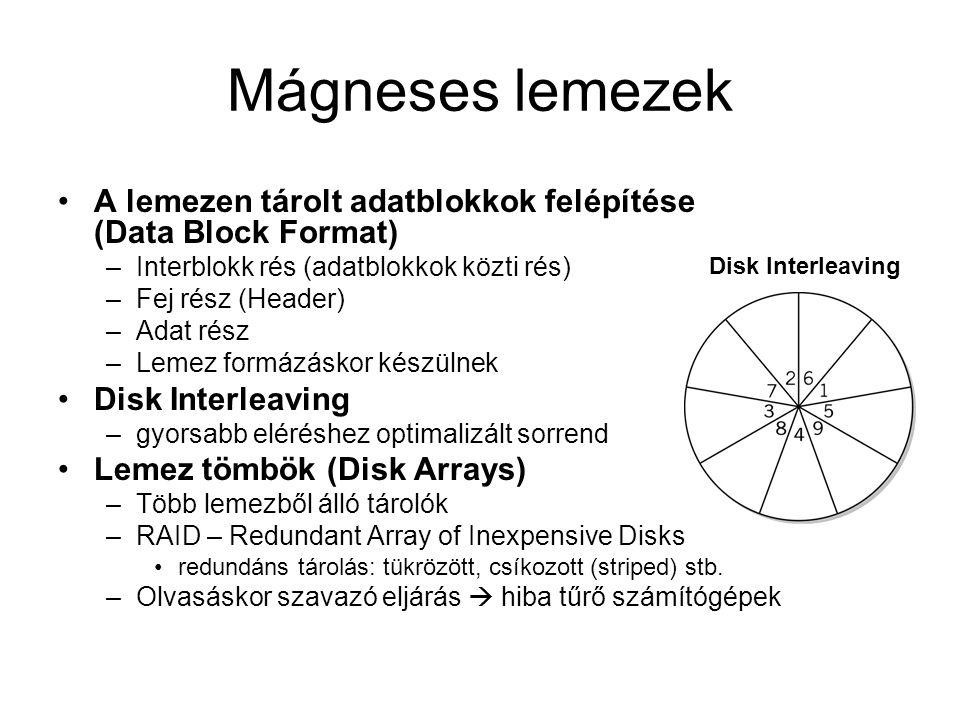 Mágneses lemezek A lemezen tárolt adatblokkok felépítése (Data Block Format) Interblokk rés (adatblokkok közti rés)