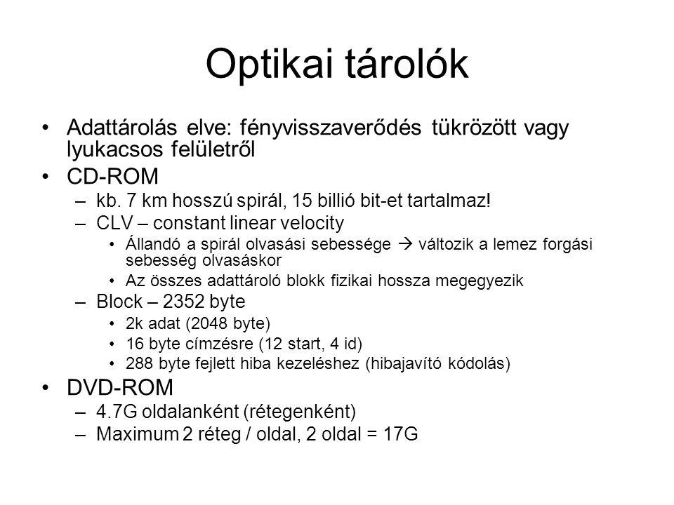 Optikai tárolók Adattárolás elve: fényvisszaverődés tükrözött vagy lyukacsos felületről. CD-ROM.