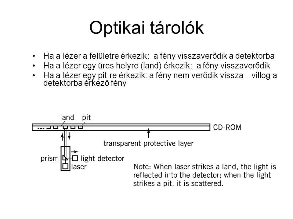 Optikai tárolók Ha a lézer a felületre érkezik: a fény visszaverődik a detektorba. Ha a lézer egy üres helyre (land) érkezik: a fény visszaverődik.