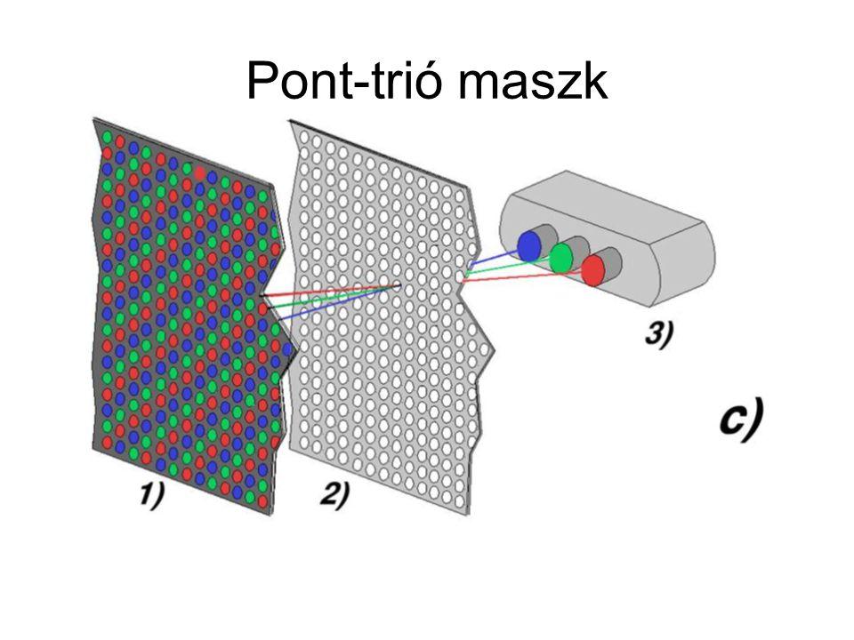 Pont-trió maszk