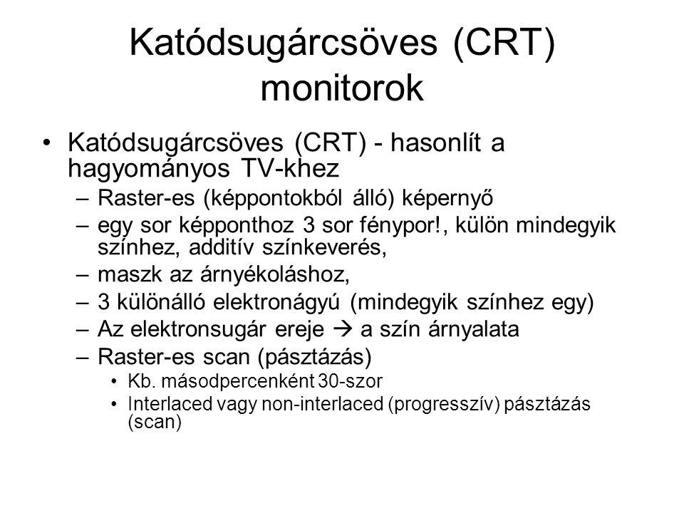 Katódsugárcsöves (CRT) monitorok