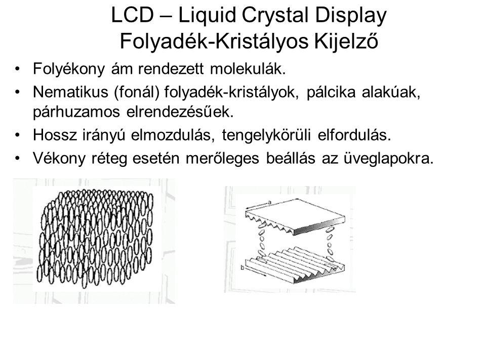 LCD – Liquid Crystal Display Folyadék-Kristályos Kijelző