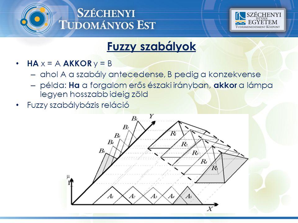 Fuzzy szabályok HA x = A AKKOR y = B