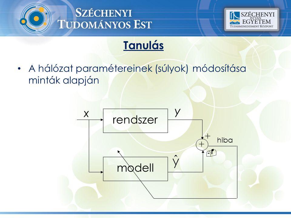 Tanulás y x rendszer modell