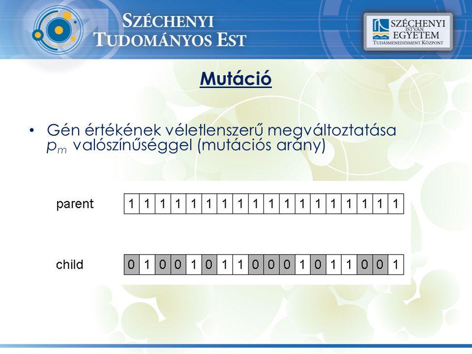 Mutáció Gén értékének véletlenszerű megváltoztatása pm valószínűséggel (mutációs arány)