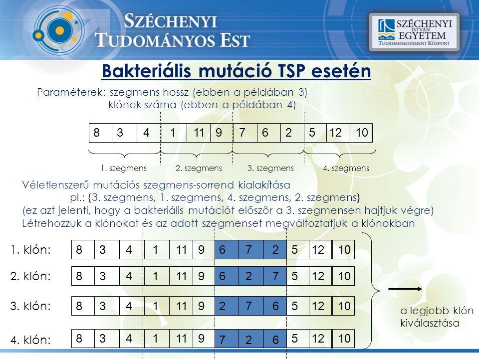 Bakteriális mutáció TSP esetén