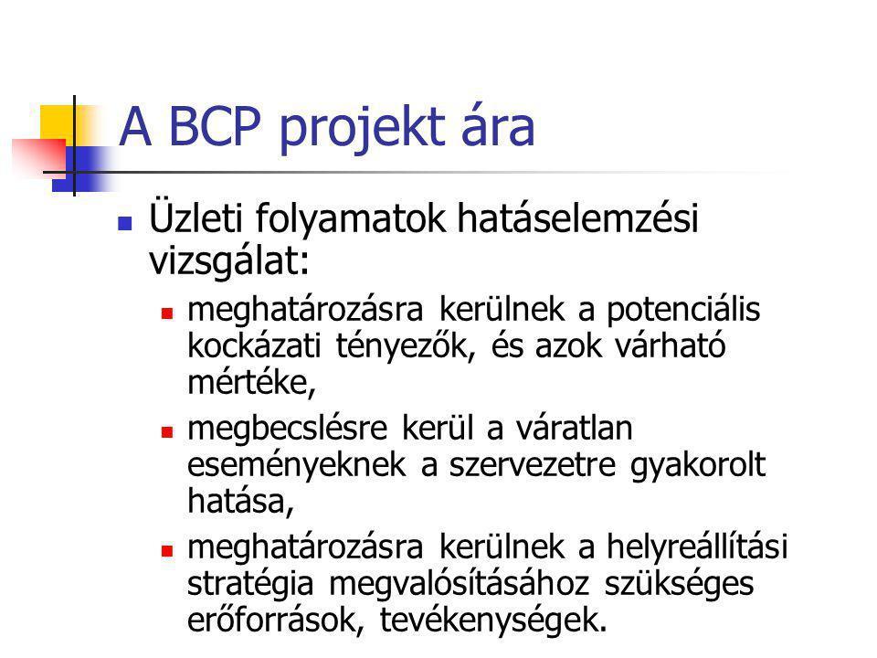 A BCP projekt ára Üzleti folyamatok hatáselemzési vizsgálat: