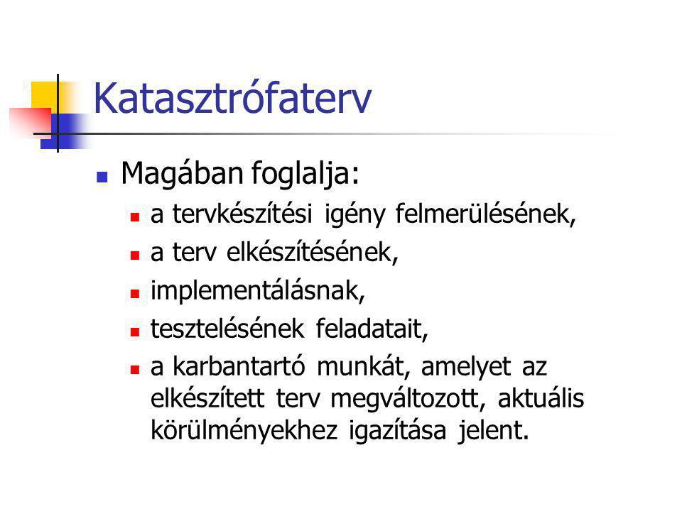 Katasztrófaterv Magában foglalja: