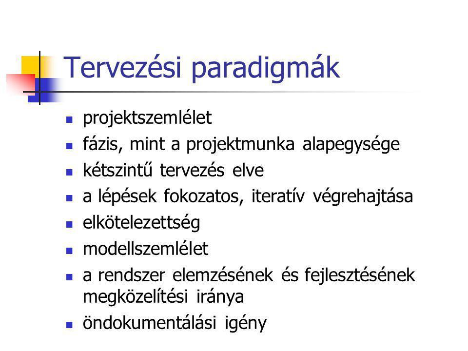 Tervezési paradigmák projektszemlélet