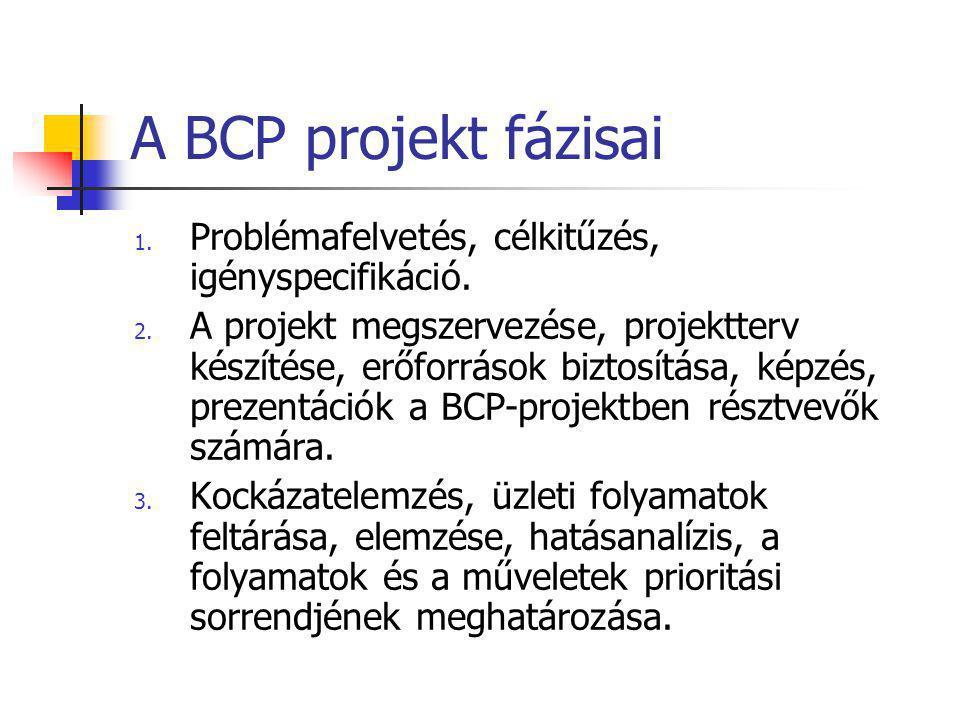 A BCP projekt fázisai Problémafelvetés, célkitűzés, igényspecifikáció.