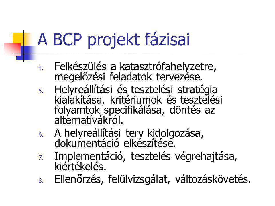 A BCP projekt fázisai Felkészülés a katasztrófahelyzetre, megelőzési feladatok tervezése.