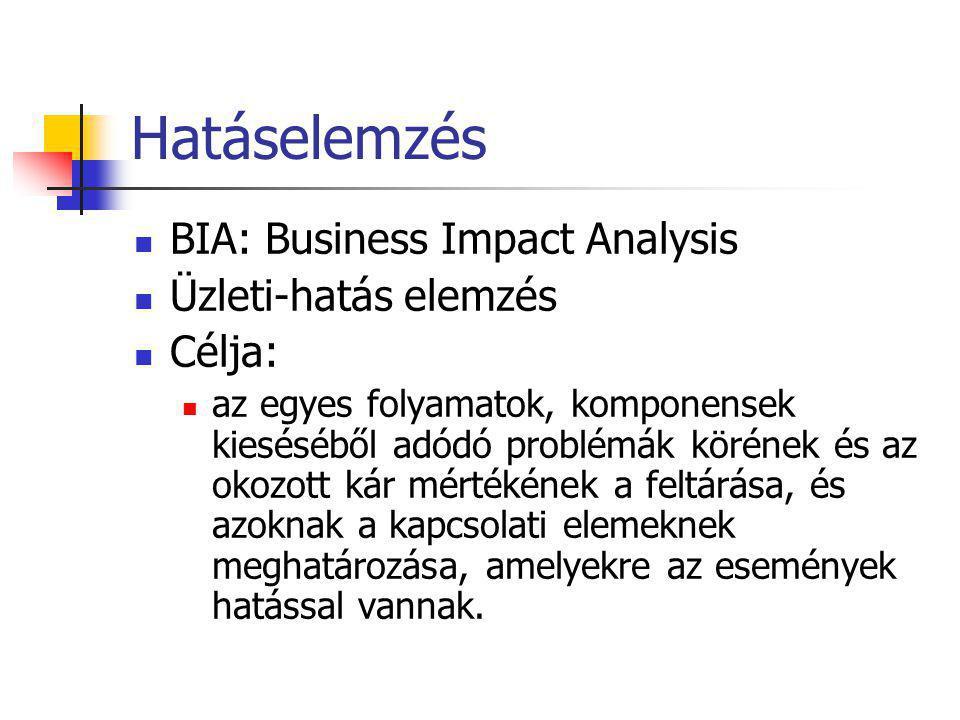 Hatáselemzés BIA: Business Impact Analysis Üzleti-hatás elemzés Célja: