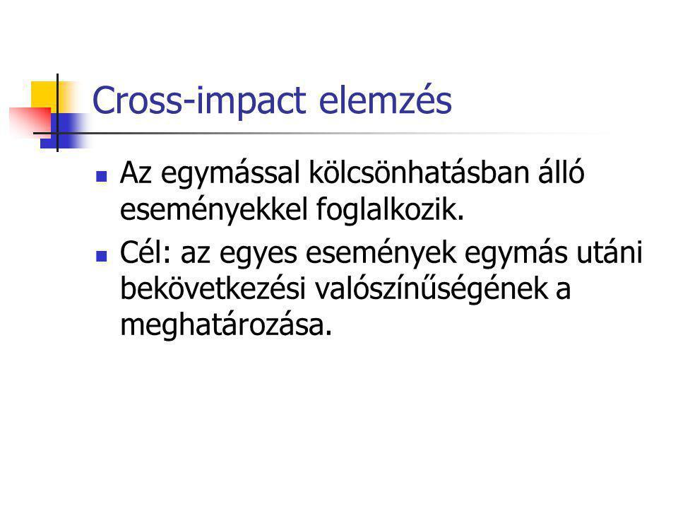 Cross-impact elemzés Az egymással kölcsönhatásban álló eseményekkel foglalkozik.