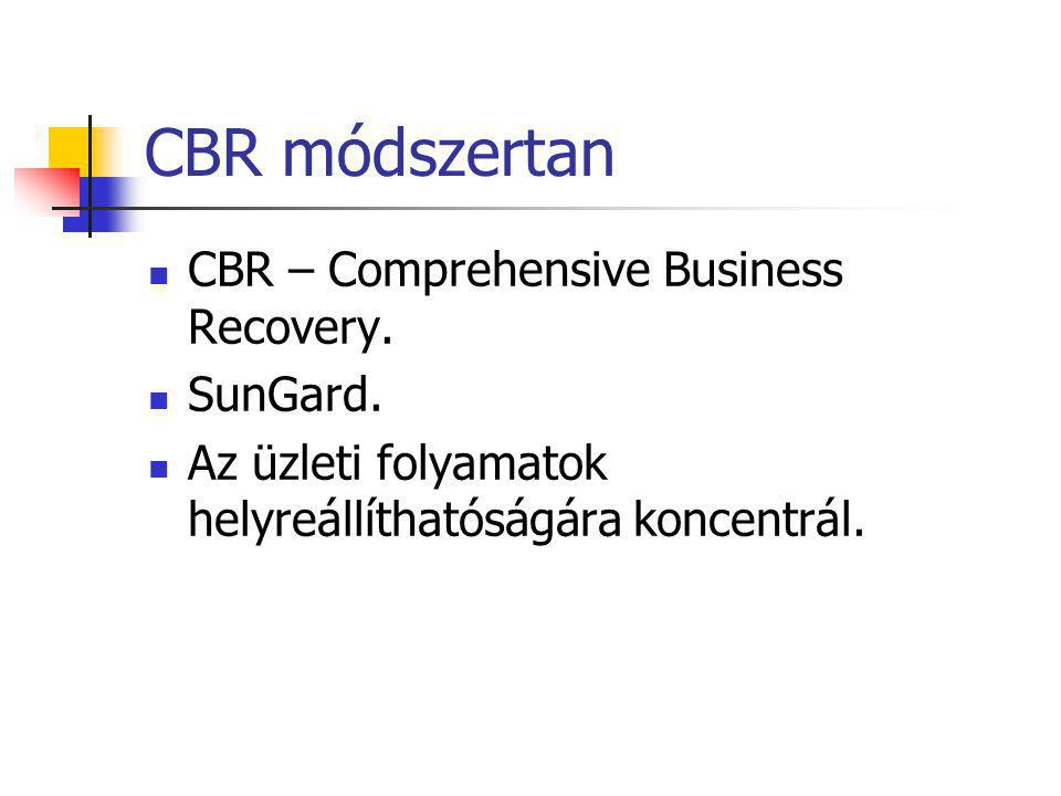 CBR módszertan CBR – Comprehensive Business Recovery. SunGard.