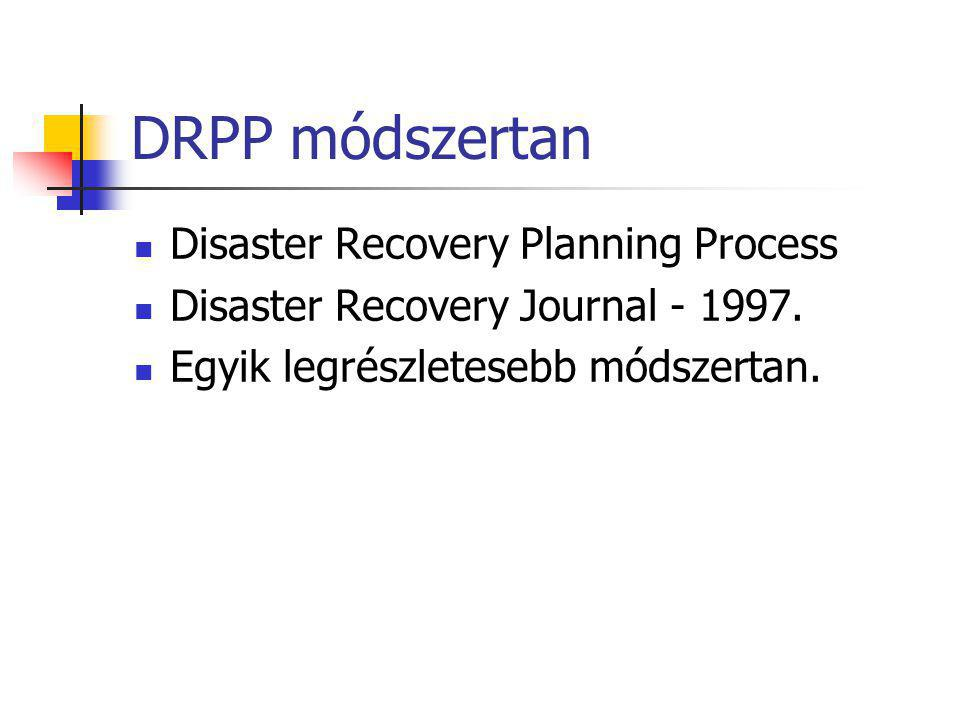 DRPP módszertan Disaster Recovery Planning Process