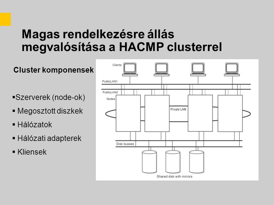 Magas rendelkezésre állás megvalósítása a HACMP clusterrel