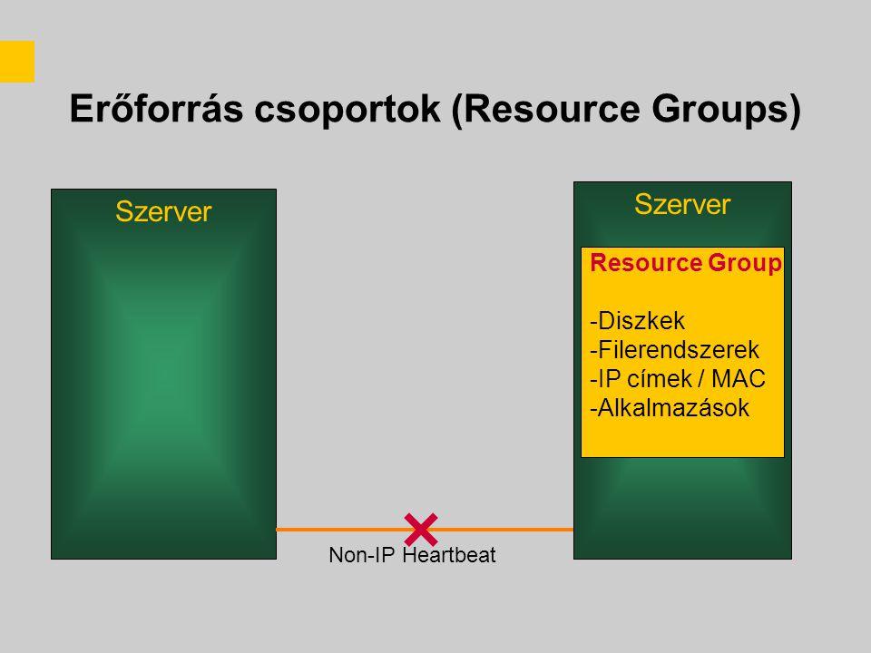 Erőforrás csoportok (Resource Groups)