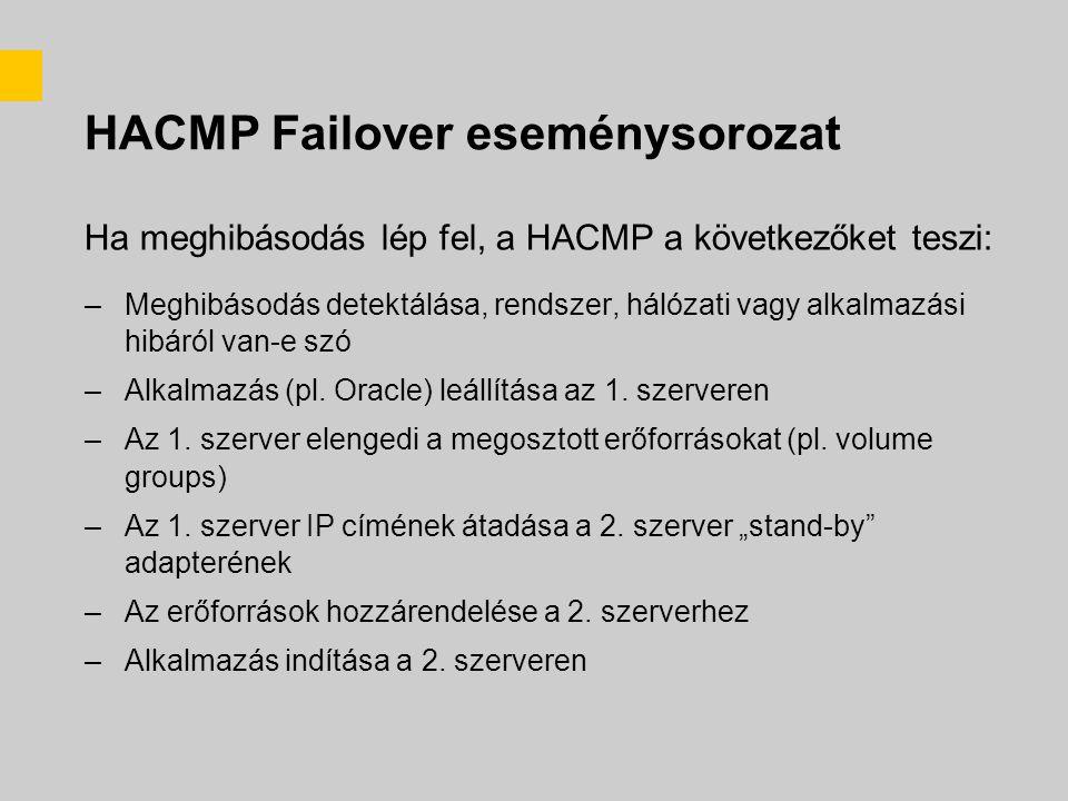 HACMP Failover eseménysorozat