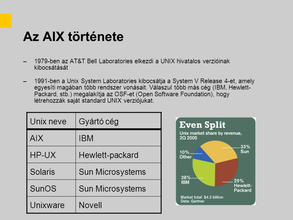 Az AIX története Unix neve Gyártó cég AIX IBM HP-UX Hewlett-packard