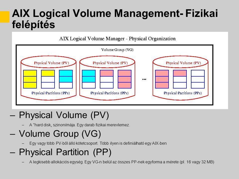 AIX Logical Volume Management- Fizikai felépítés